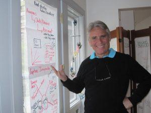 Michael Fleming - Talent Development Project